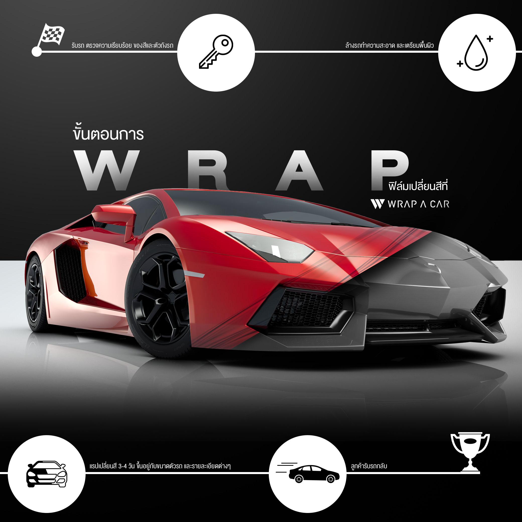 ขั้นตอนการแรปเปลี่ยนสี WRAP A CAR